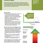 Inspiration Sheet: Sowing date delay for weed control in wheat